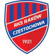 琴斯托霍瓦
