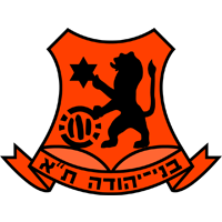 耶乌达U19