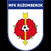 鲁森比洛克U19